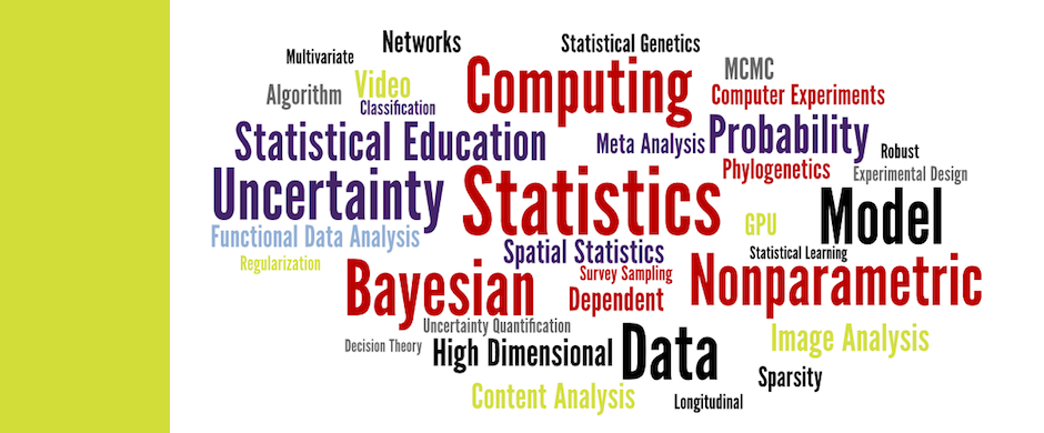 Word cloud of statistics terms.